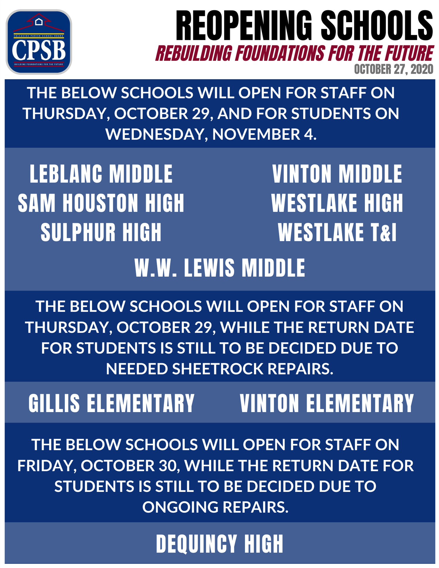 SHHS STUDENTS RETURN **Blue/Gold Days Still Apply**